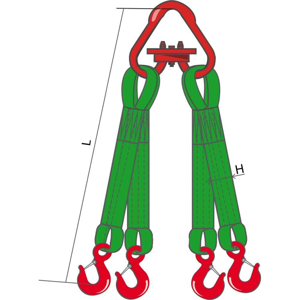 Четырехветвевой текстильный строп кантаплюс 4ст-3.2/6.0мЧетырехветвевые стропы 4СТ<br>Вес: 13.34 кг;<br>Длина: 6 м;<br>Тип: с крюками ;<br>Цвет: зеленый ;<br>Ширина: 60 мм;<br>Грузоподъемность: 3.2 т;<br>Класс товара: Бытовой ;