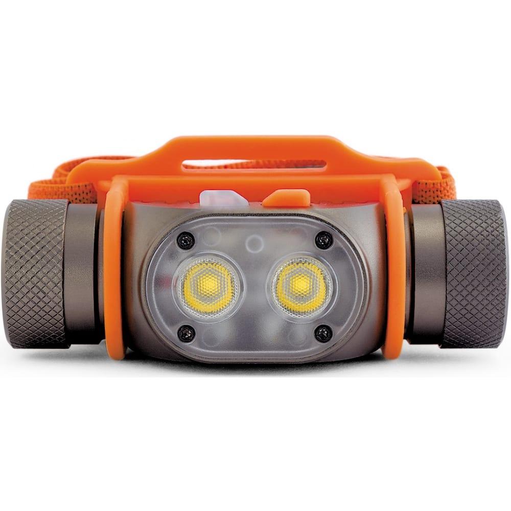 Налобный фонарь яркий луч panda 2r 2xcree xp-g3 max. 800лм, 5 реж, li-ion аккум. 2600mah, встр. зу 4606400105695