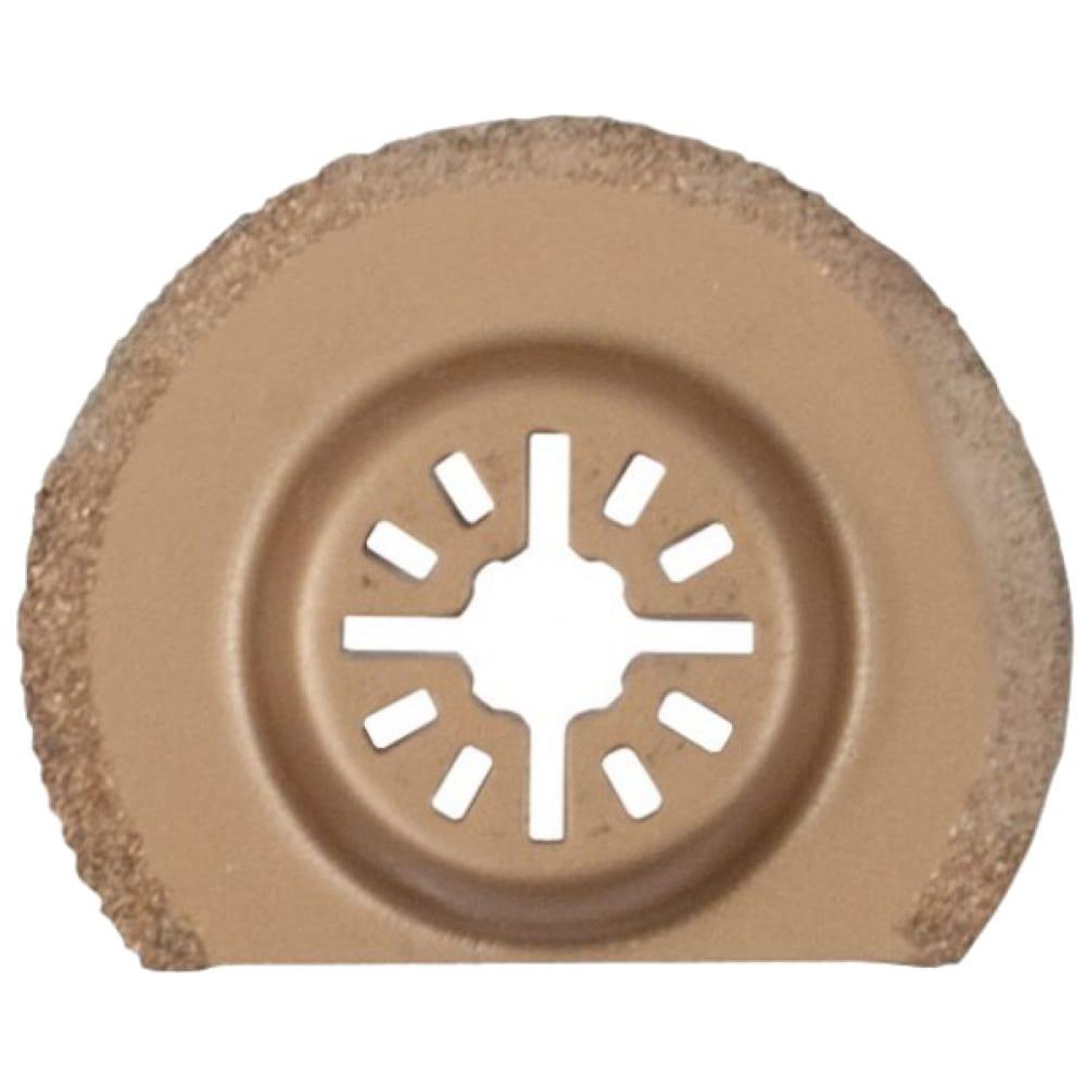 Полотно карбидное дисковое (64 мм)fit 37932