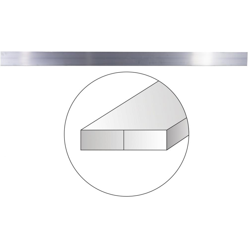 Прямоугольное правило, алюминий 2,5 м gigant alrr25