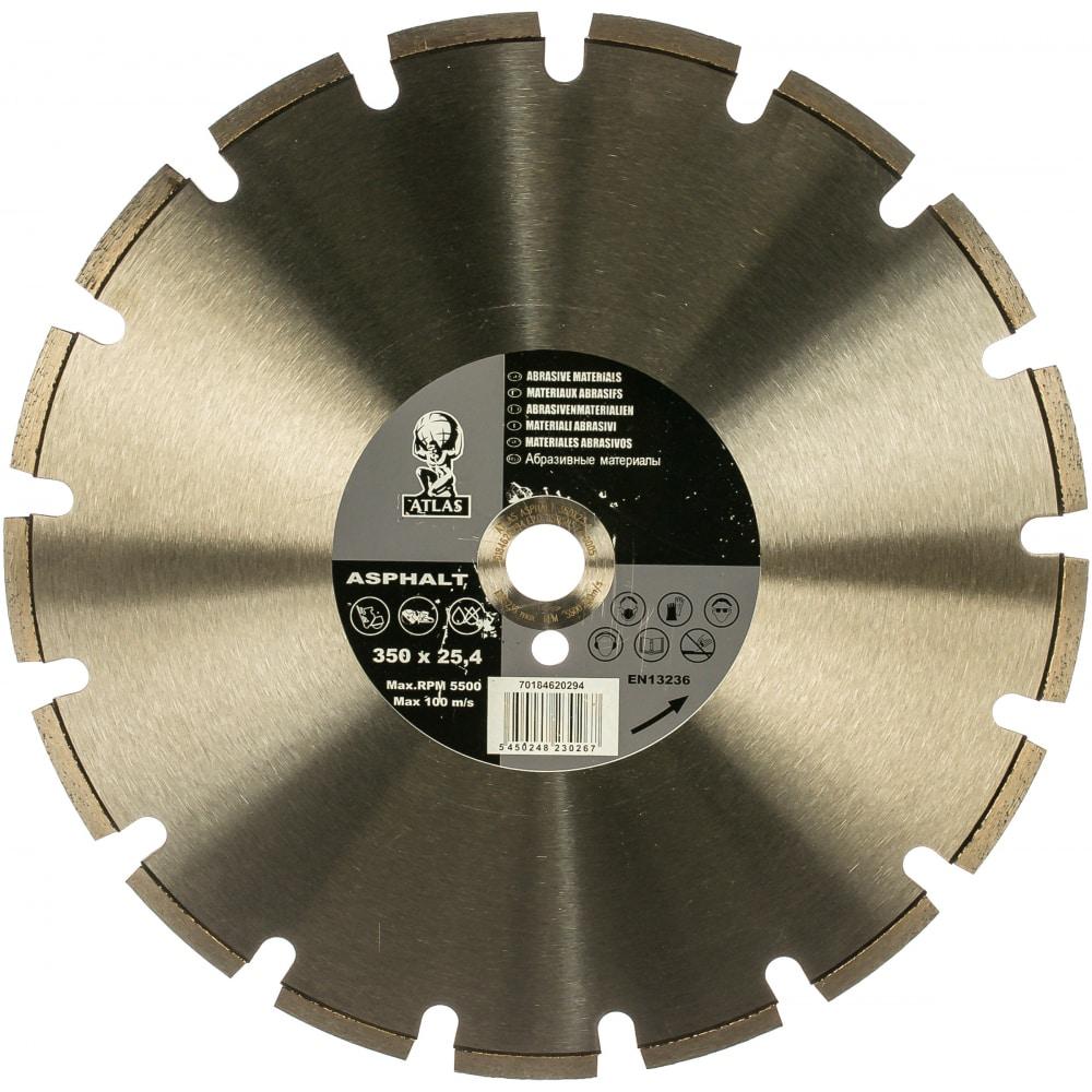 Купить Диск алмазный для резки асфальта и абразивных материалов atlas asphalt (350х25.4 мм) norton 70184620294