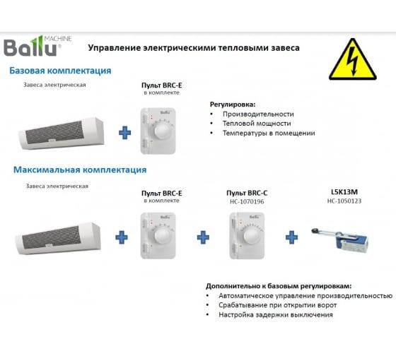 Контроллер (пульт) BRC-E Ballu 2